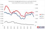 Korterite hinnad jätkavad 2017. aastal tõusu