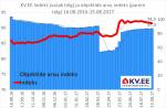 170815_KV.EE-indeks
