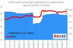 171018_KV.EE indeks