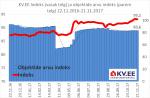 171122_KV.EE-indeks