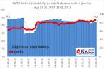 180124 KV.EE indeks