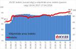 180418 KV.EE Indeks