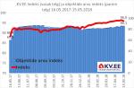 180516 KV.EE indeks