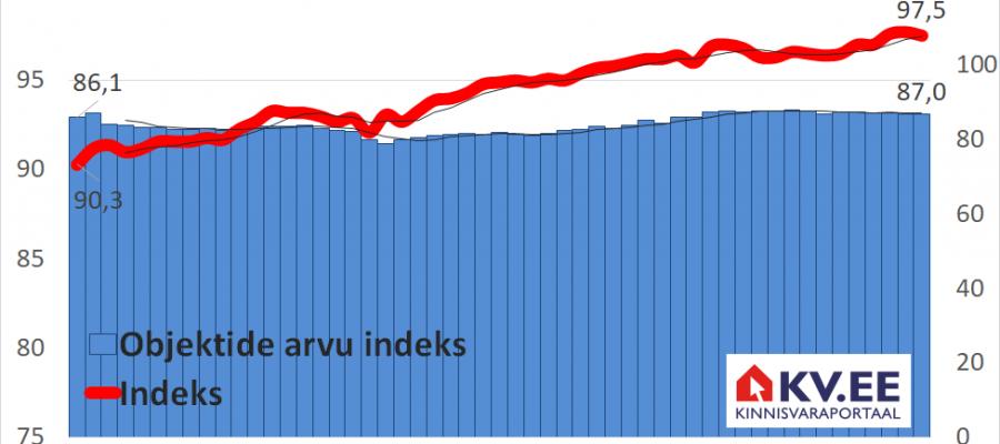 180822 KV.EE indeks