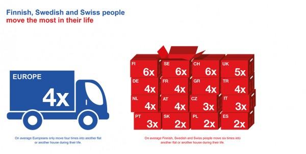 11. How often Europeans move.nologo.pdf