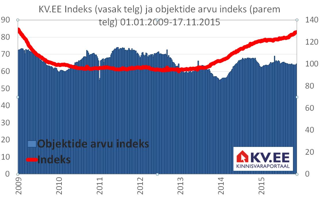 KV_indeks